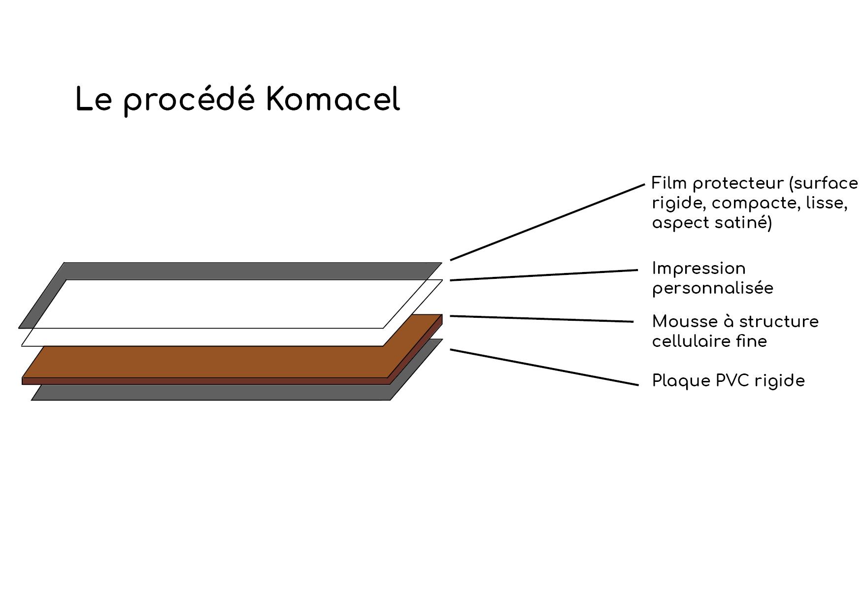 Panneau en Komacel